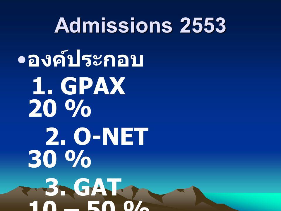 Admissions 2553 องค์ประกอบ 1. GPAX 20 % 2. O-NET 30 % 3. GAT 10 – 50 % 4. PAT 0 – 40 %