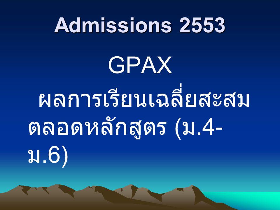 กลุ่มบริหารพาณิชยศาสตร์ และการบัญชี สาขาวิชา GPA X % O- NET % GA T % PAT % รว ม บริหารธุรกิจ บัญชี พาณิชยศาสต ร์ เศรษฐศาสตร์ 2030 PAT1 20100 การท่องเที่ยว และโรงแรม รูปแบบที่ 1 20 3050100 รูปแบบที่ 2 20 3040PAT7 10 100