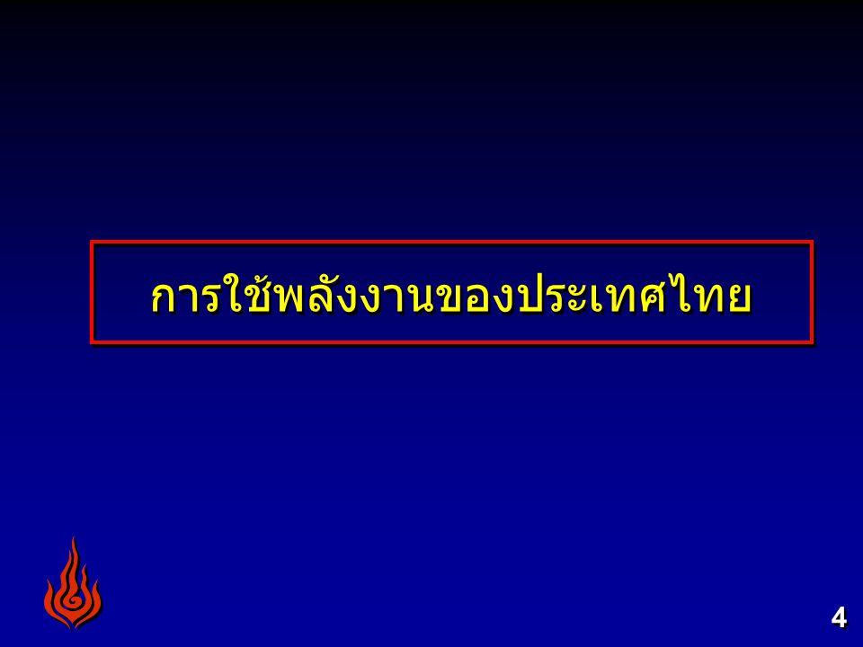 4 การใช้พลังงานของประเทศไทย