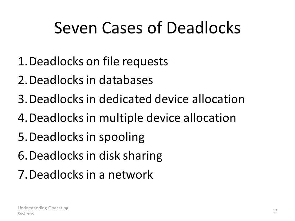 Understanding Operating Systems 13 Seven Cases of Deadlocks 1.Deadlocks on file requests 2.Deadlocks in databases 3.Deadlocks in dedicated device allocation 4.Deadlocks in multiple device allocation 5.Deadlocks in spooling 6.Deadlocks in disk sharing 7.Deadlocks in a network