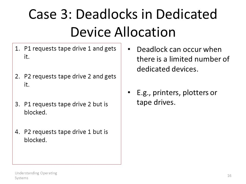 Understanding Operating Systems 16 Case 3: Deadlocks in Dedicated Device Allocation Deadlock can occur when there is a limited number of dedicated dev