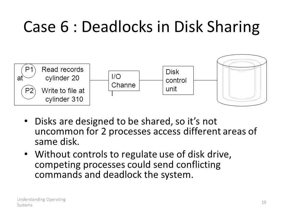 Understanding Operating Systems 19 Case 6 : Deadlocks in Disk Sharing Disks are designed to be shared, so it's not uncommon for 2 processes access dif