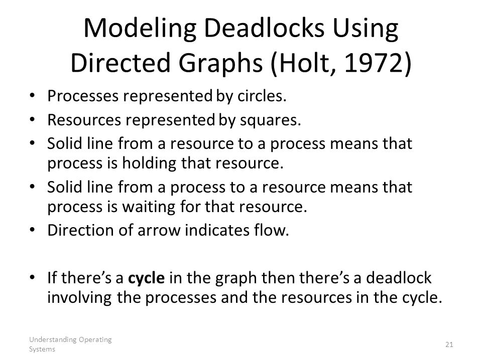 Understanding Operating Systems 21 Modeling Deadlocks Using Directed Graphs (Holt, 1972) Processes represented by circles. Resources represented by sq