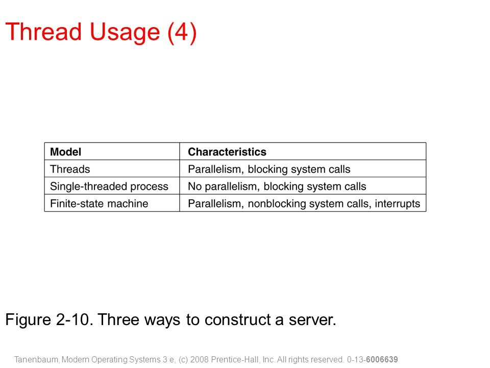Figure 2-10. Three ways to construct a server. Thread Usage (4) Tanenbaum, Modern Operating Systems 3 e, (c) 2008 Prentice-Hall, Inc. All rights reser