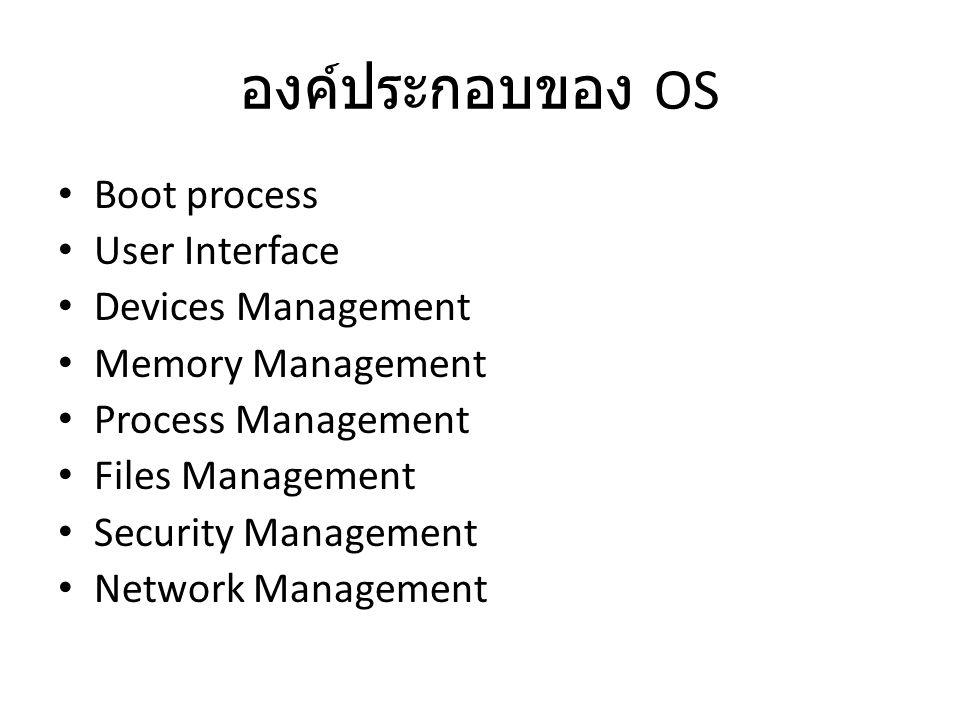 องค์ประกอบของ OS Boot process User Interface Devices Management Memory Management Process Management Files Management Security Management Network Mana