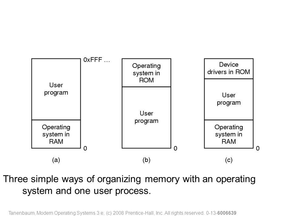 ประเด็นที่ต้องพิจารณาเพิ่มเติม โปรแกรมทุกโปรแกรมจะมีตำแหน่งของคำสั่ง และ การอ้างอิงถึงตำแหน่งของคำสั่ง ซึ่งปกติจะเริ่มนับ ตำแหน่ง 0 จากต้นโปรแกรม ขณะเดียวกัน memory ก็มีตำแหน่งซึ่งเริ่มนับ ตำแหน่ง 0 จากต้น memory ถ้าโปรแกรมถูกโหลดลงที่ต้น memory ตำแหน่ง 0 ของโปรแกรมจะตรงกับตำแหน่ง 0 ของ memory การรันโปรแกรมจะไม่มีปัญหา ถ้าโปรแกรมถูกโหลดในตำแหน่งอื่น จำเป็นต้องมี วิธีการอ้างอิงหรือแปลง ตำแหน่งจาก relative address ไปเป็น physical address กรณี Single user นั้นง่าย เพียงแค่บวก memory address ตำแหน่งแรกของโปรแกรม เข้าไปยัง relative address ก็ได้แล้ว