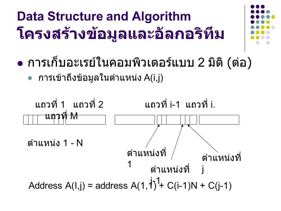 Data Structure and Algorithm โครงสร้างข้อมูลและอัลกอริทึม การเก็บอะเรย์ในคอมพิวเตอร์แบบ 2 มิติ ( ต่อ ) การเข้าถึงข้อมูลในตำแหน่ง A(i,j) แถวที่ 1 แถวที