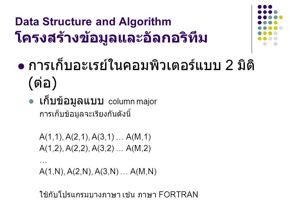 Data Structure and Algorithm โครงสร้างข้อมูลและอัลกอริทึม การเก็บอะเรย์ในคอมพิวเตอร์แบบ 2 มิติ ( ต่อ ) เก็บข้อมูลแบบ column major การเก็บข้อมูลจะเรียง