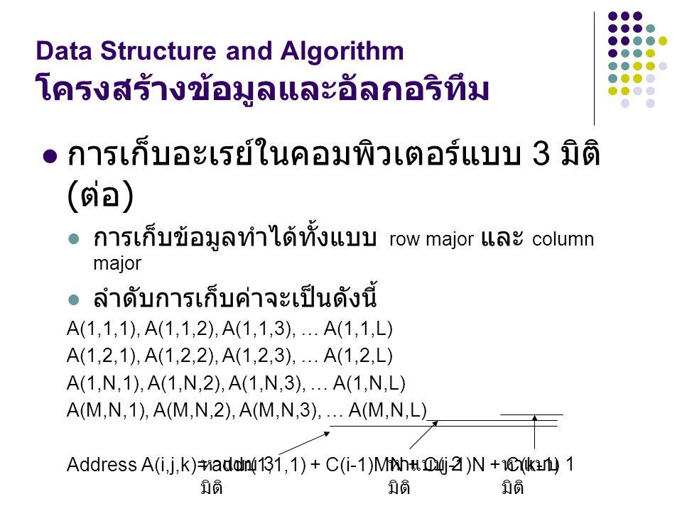 Data Structure and Algorithm โครงสร้างข้อมูลและอัลกอริทึม การเก็บอะเรย์ในคอมพิวเตอร์แบบ 3 มิติ ( ต่อ ) การเก็บข้อมูลทำได้ทั้งแบบ row major และ column