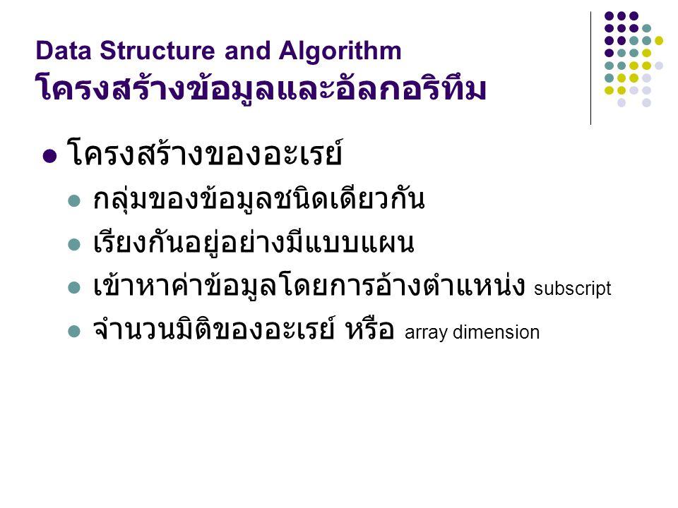 Data Structure and Algorithm โครงสร้างข้อมูลและอัลกอริทึม โครงสร้างของอะเรย์ กลุ่มของข้อมูลชนิดเดียวกัน เรียงกันอยู่อย่างมีแบบแผน เข้าหาค่าข้อมูลโดยกา