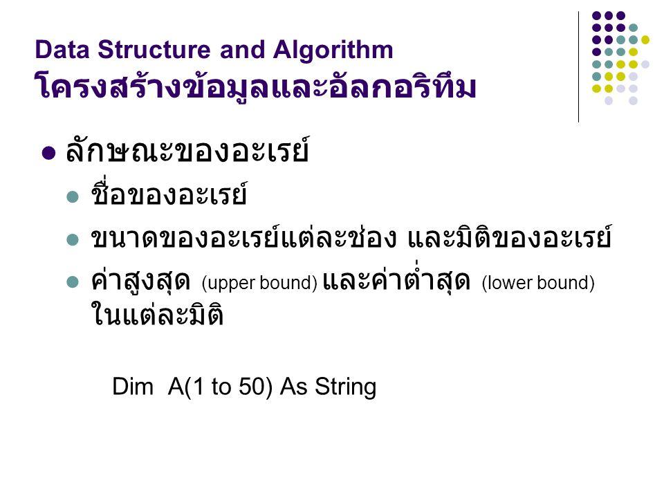 Data Structure and Algorithm โครงสร้างข้อมูลและอัลกอริทึม ลักษณะของอะเรย์ ชื่อของอะเรย์ ขนาดของอะเรย์แต่ละช่อง และมิติของอะเรย์ ค่าสูงสุด (upper bound
