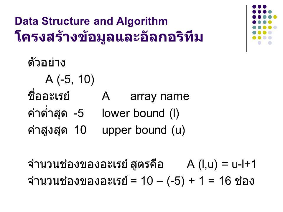 Data Structure and Algorithm โครงสร้างข้อมูลและอัลกอริทึม ตัวอย่าง A (-5, 10) ชื่ออะเรย์ Aarray name ค่าต่ำสุด -5lower bound (l) ค่าสูงสุด 10upper bou