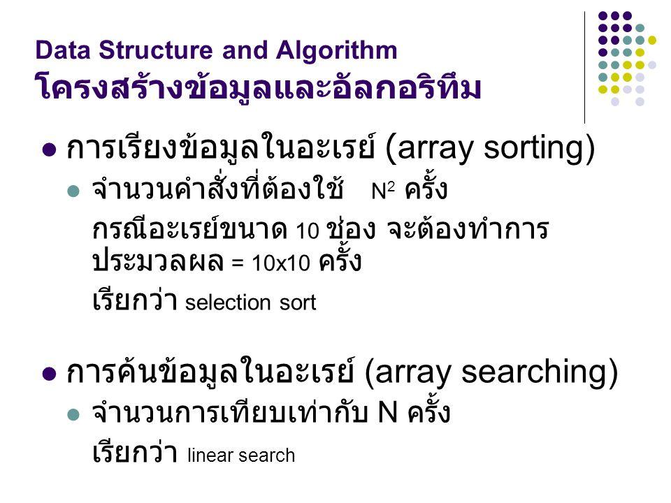 Data Structure and Algorithm โครงสร้างข้อมูลและอัลกอริทึม การเรียงข้อมูลในอะเรย์ (array sorting) จำนวนคำสั่งที่ต้องใช้ N 2 ครั้ง กรณีอะเรย์ขนาด 10 ช่อ