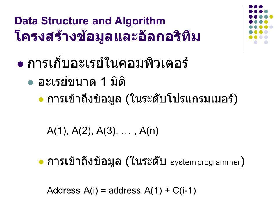 Data Structure and Algorithm โครงสร้างข้อมูลและอัลกอริทึม การเก็บอะเรย์ในคอมพิวเตอร์ อะเรย์ขนาด 1 มิติ การเข้าถึงข้อมูล ( ในระดับโปรแกรมเมอร์ ) A(1),