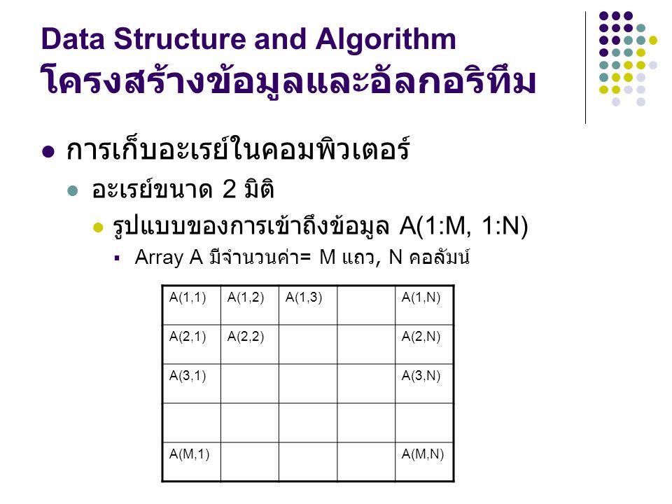 Data Structure and Algorithm โครงสร้างข้อมูลและอัลกอริทึม การเก็บอะเรย์ในคอมพิวเตอร์ อะเรย์ขนาด 2 มิติ รูปแบบของการเข้าถึงข้อมูล A(1:M, 1:N)  Array A