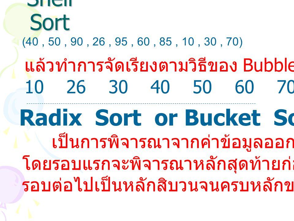 Shell Sort (40, 50, 90, 26, 95, 60, 85, 10, 30, 70) แล้วทำการจัดเรียงตามวิธีของ Bubble Sort 10 26 30 40 50 60 70 85 90 95 Radix Sort or Bucket Sort เป