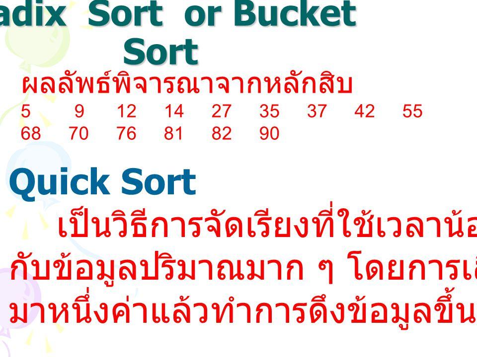 Radix Sort or Bucket Sort ผลลัพธ์พิจารณาจากหลักสิบ 5 912142735374255 687076818290 Quick Sort เป็นวิธีการจัดเรียงที่ใช้เวลาน้อยที่สุด เหมาะ กับข้อมูลปร