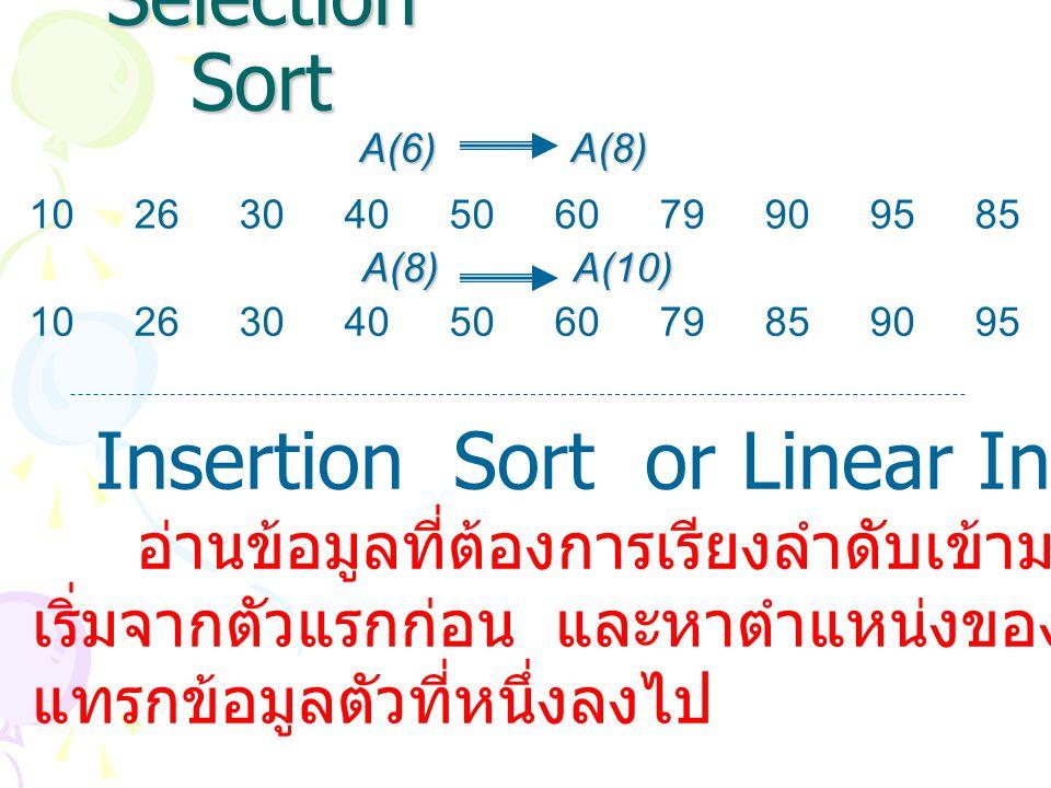 Insertion Sort or Linear Insertion Sort 512895111115222225558888899999512895111115222225558888899999 ต้องเพิ่มเนื้อที่ความจำเพิ่ม อีก N ตำแหน่ง สำหรับ ส่วนที่เรียงแล้ว A(1:N) ยังไม่ได้เรียงต้องใช้ B(1:N) มาช่วย โดยดึงแต่ ละค่าของ A ไปใส่