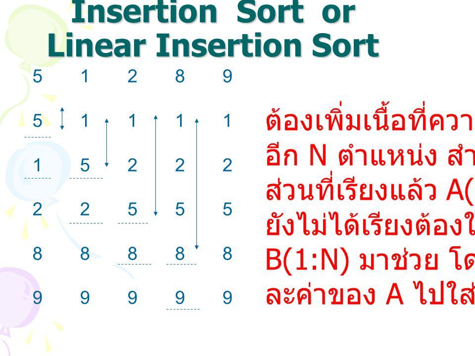 Bubble Sort เป็นการจัดเรียงโดยการ เปรียบเทียบข้อมูลที่อยู่ใน ตำแหน่งที่ติดกัน ถ้าข้อมูลไม่อยู่ใน ลำดับที่ถูกต้องก็จะทำการสลับ ตำแหน่งของข้อมูลที่เปรียบเทียบ เริ่ม จาก A(1) เปรียบเทียบกับ A(2) ก่อน แล้วทำต่อไปเรื่อย ๆ โดยสามารถจัดเรียงได้ทั้งจากมาก ไปหาน้อยและ น้อยไปหามาก