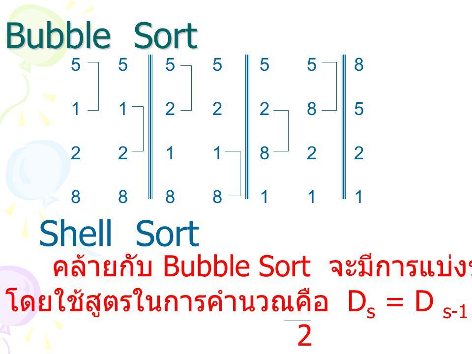 Bubble Sort 55555581122285221182288881115555558112228522118228888111 Shell Sort คล้ายกับ Bubble Sort จะมีการแบ่งข้อมูลออกเป็นกลุ่ม โดยใช้สูตรในการคำนว