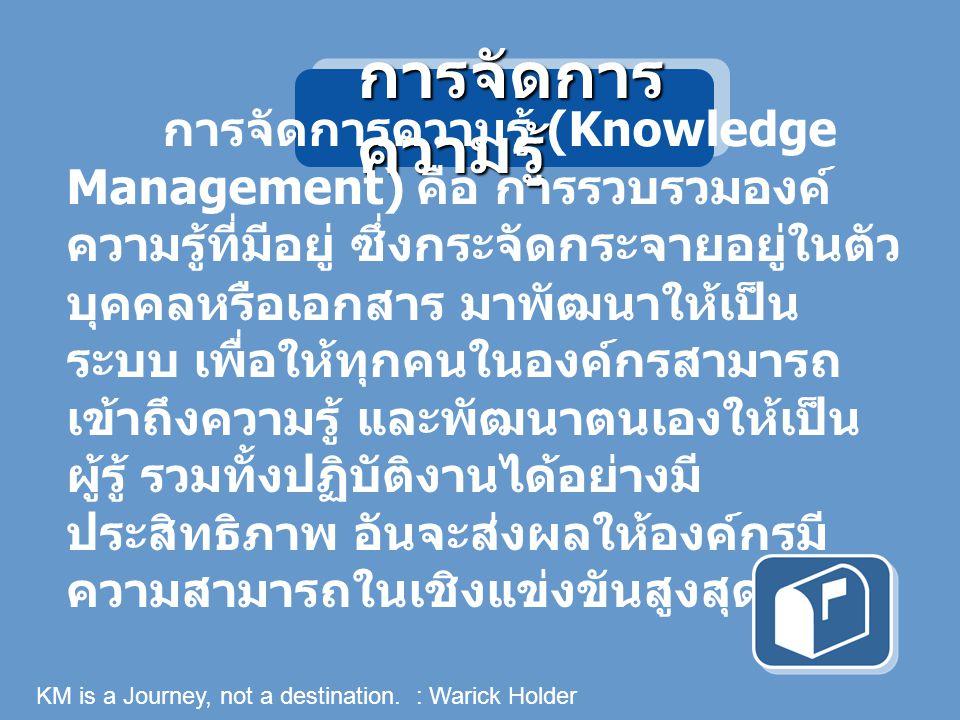 การจัดการ ความรู้ การจัดการความรู้ (Knowledge Management) คือ การรวบรวมองค์ ความรู้ที่มีอยู่ ซึ่งกระจัดกระจายอยู่ในตัว บุคคลหรือเอกสาร มาพัฒนาให้เป็น ระบบ เพื่อให้ทุกคนในองค์กรสามารถ เข้าถึงความรู้ และพัฒนาตนเองให้เป็น ผู้รู้ รวมทั้งปฏิบัติงานได้อย่างมี ประสิทธิภาพ อันจะส่งผลให้องค์กรมี ความสามารถในเชิงแข่งขันสูงสุด KM is a Journey, not a destination.