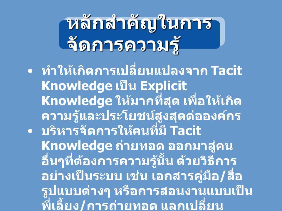 หลักสำคัญในการ จัดการความรู้ ทำให้เกิดการเปลี่ยนแปลงจาก Tacit Knowledge เป็น Explicit Knowledge ให้มากที่สุด เพื่อให้เกิด ความรู้และประโยชน์สูงสุดต่อองค์กร บริหารจัดการให้คนที่มี Tacit Knowledge ถ่ายทอด ออกมาสู่คน อื่นๆที่ต้องการความรู้นั้น ด้วยวิธีการ อย่างเป็นระบบ เช่น เอกสารคู่มือ / สื่อ รูปแบบต่างๆ หรือการสอนงานแบบเป็น พี่เลี้ยง / การถ่ายทอด แลกเปลี่ยน ความรู้