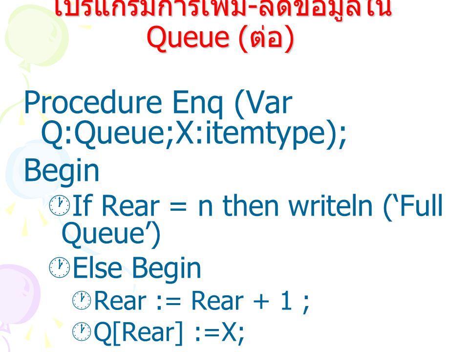 Procedure Enq (Var Q:Queue;X:itemtype); Begin  If Rear = n then writeln ('Full Queue')  Else Begin  Rear := Rear + 1 ;  Q[Rear] :=X; โปรแกรมการเพิ