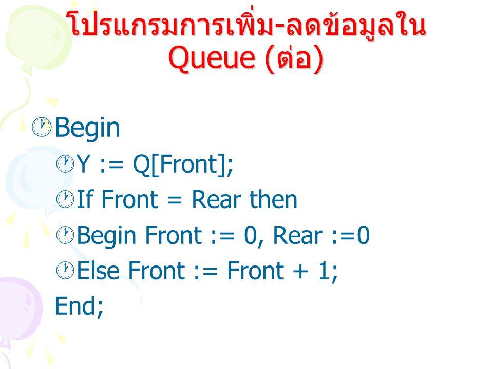  Begin  Y := Q[Front];  If Front = Rear then  Begin Front := 0, Rear :=0  Else Front := Front + 1; End; โปรแกรมการเพิ่ม - ลดข้อมูลใน Queue ( ต่อ
