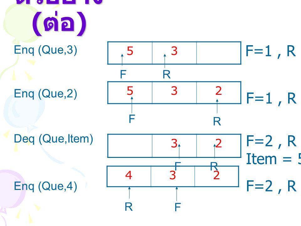 ตัวอย่าง ( ต่อ ) 53 532 32 Enq (Que,3) F=1, R = 2 FR Enq (Que,2) F=1, R = 3 Deq (Que,Item) F R F=2, R = 3 Item = 5 Enq (Que,4) 432 F=2, R = 1 FR F R