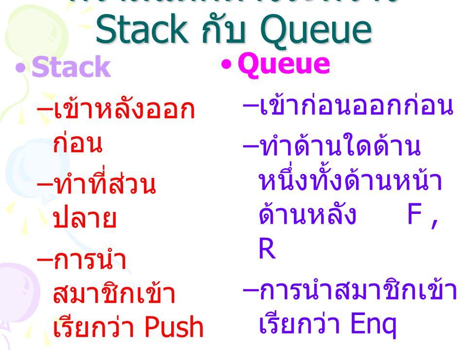 ความแตกต่างระหว่าง Stack กับ Queue Stack – เข้าหลังออก ก่อน – ทำที่ส่วน ปลาย – การนำ สมาชิกเข้า เรียกว่า Push – การนำ สมาชิกออก เรียกว่า Pop Queue – เ