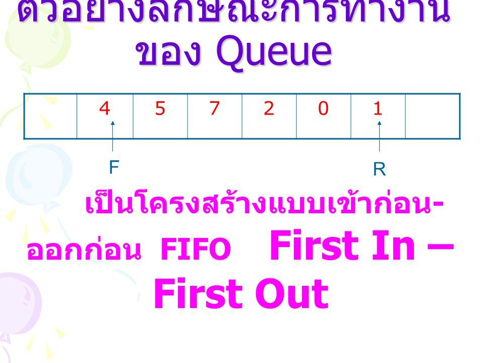 ตัวอย่างลักษณะการทำงาน ของ Queue 457201 F R เป็นโครงสร้างแบบเข้าก่อน - ออกก่อน FIFO First In – First Out