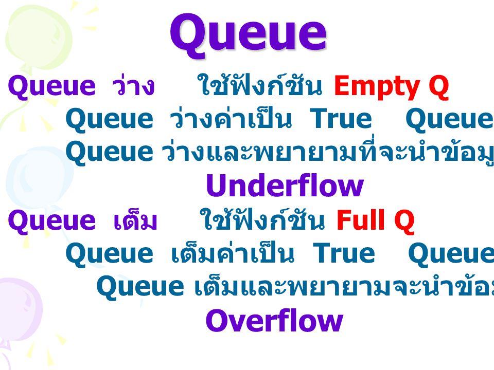 การตรวจสอบ Queue Queue ว่าง ใช้ฟังก์ชัน Empty Q Queue ว่างค่าเป็น True Queue ไม่ว่างค่าเป็น False Queue ว่างและพยายามที่จะนำข้อมูลออกจะเกิด Underflow