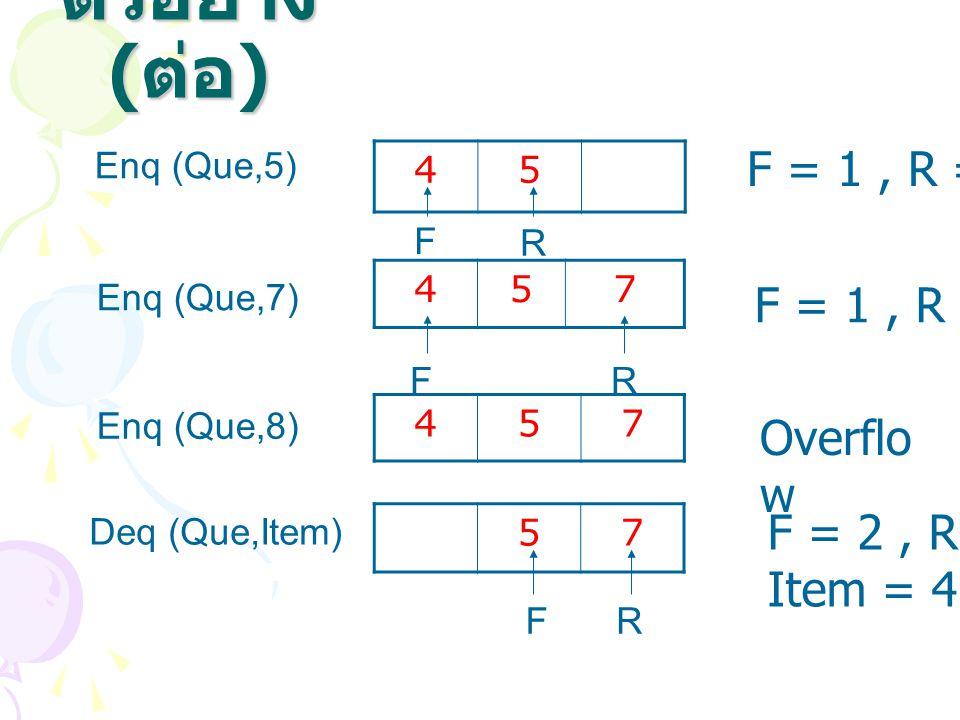 ตัวอย่าง ( ต่อ ) 45 457 Enq (Que,5) F = 1, R = 2 F R Enq (Que,7) FR F = 1, R = 3 Enq (Que,8) 457 Overflo w Deq (Que,Item) 57 FR F = 2, R = 3 Item = 4