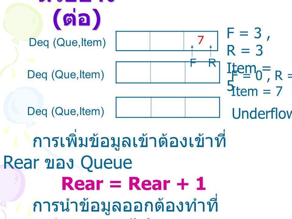 ตัวอย่าง ( ต่อ ) 7 Deq (Que,Item) F = 3, R = 3 Item = 5 FR Deq (Que,Item) F = 0, R = 0 Item = 7 Deq (Que,Item) Underflow การเพิ่มข้อมูลเข้าต้องเข้าที่