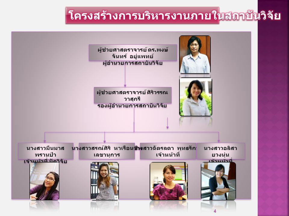 4 ผู้ช่วยศาสตราจารย์ ดร. พงษ์ จันทร์ อยู่แพทย์ ผู้อำนวยการสถาบันวิจัย ผู้ช่วยศาสตราจารย์ ดร.
