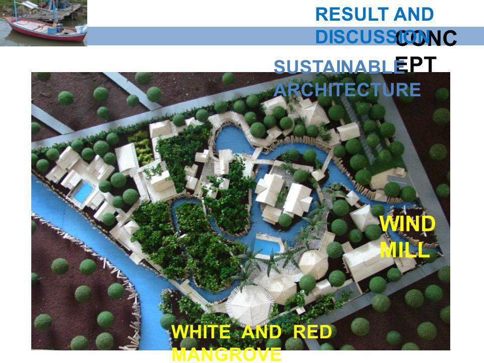 CONC EPT SUSTAINABLE ARCHITECTURE WHITE AND RED MANGROVE WIND MILL RESULT AND DISCUSSION