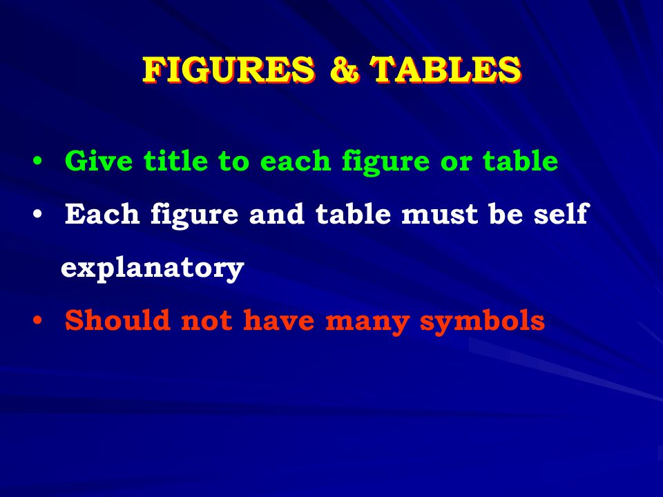 FIGURES & TABLES Give title to each figure or table Each figure and table must be self explanatory Should not have many symbols