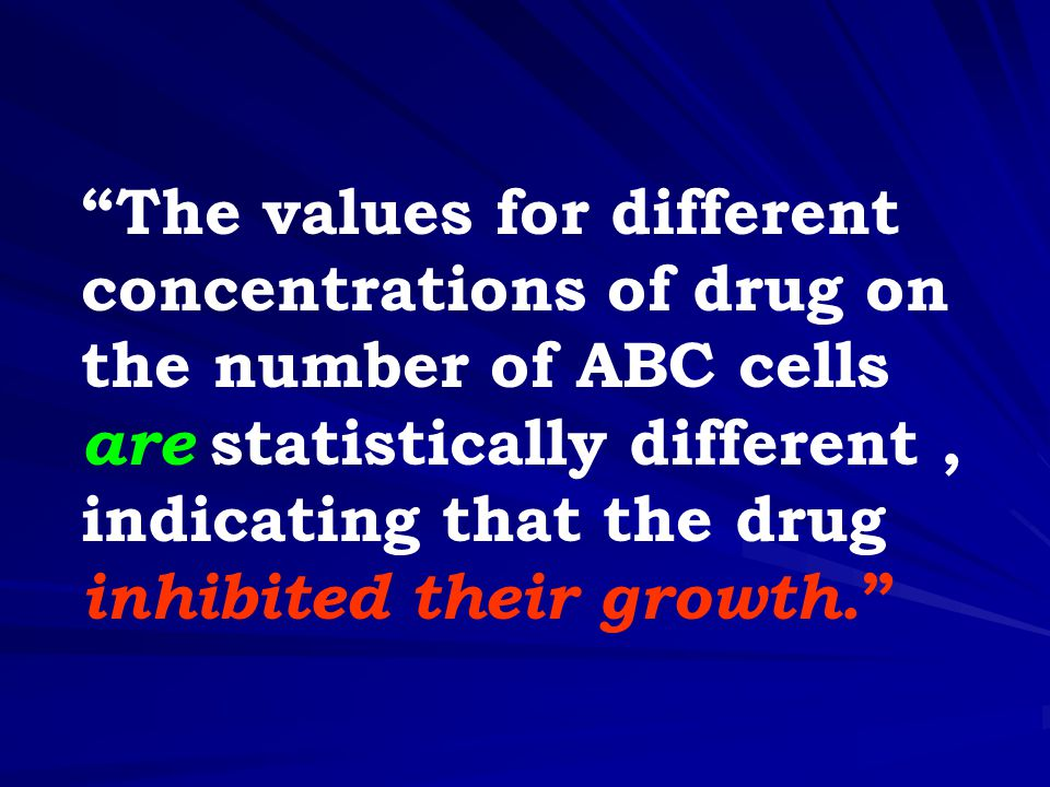 """""""The values for different concentrations of drug on the number of ABC cells are statistically different, indicating that the drug inhibited their grow"""