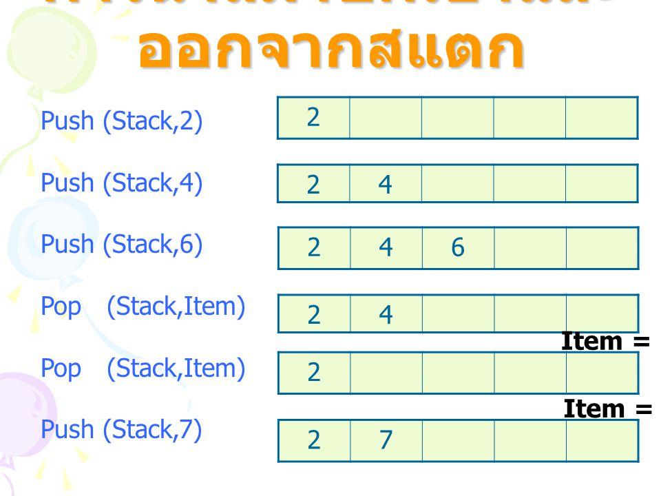 การตรวจสอบ Stack Stack ว่าง EmptyStack ถ้าว่างค่าจะเป็น True ถ้าไม่ว่างค่าจะเป็น False ถ้าทำการลบในขณะที่ Stack ว่างจะ เกิด Underflow Stack เต็ม FullStack ถ้าสมาชิกเต็มค่าจะ เป็น True ถ้าสมาชิกไม่เต็มค่าจะ เป็น False ถ้าเพิ่มในขณะที่ Stack ยังเต็มอยู่จะ เกิด Overflow