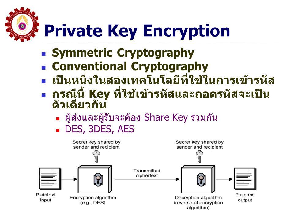 Private Key Encryption Symmetric Cryptography Conventional Cryptography เป็นหนึ่งในสองเทคโนโลยีที่ใช้ในการเข้ารหัส กรณีนี้ Key ที่ใช้เข้ารหัสและถอดรหั