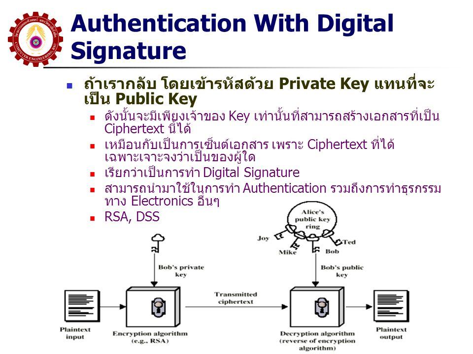 Authentication With Digital Signature ถ้าเรากลับ โดยเข้ารหัสด้วย Private Key แทนที่จะ เป็น Public Key ดังนั้นจะมีเพียงเจ้าของ Key เท่านั้นที่สามารถสร้