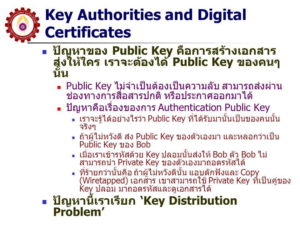 Key Authorities and Digital Certificates ปัญหาของ Public Key คือการสร้างเอกสาร ส่งให้ใคร เราจะต้องได้ Public Key ของคนๆ นั้น Public Key ไม่จำเป็นต้องเ