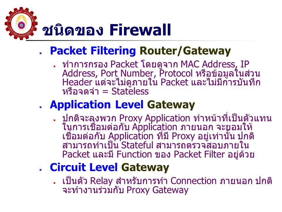 ชนิดของ Firewall Packet Filtering Router/Gateway ทำการกรอง Packet โดยดูจาก MAC Address, IP Address, Port Number, Protocol หรือข้อมูลในส่วน Header แต่จ