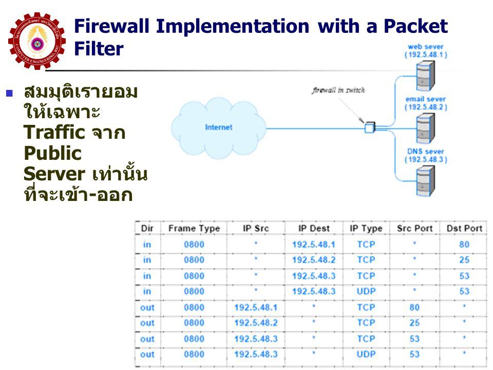 Firewall Implementation with a Packet Filter สมมุติเรายอม ให้เฉพาะ Traffic จาก Public Server เท่านั้น ที่จะเข้า-ออก