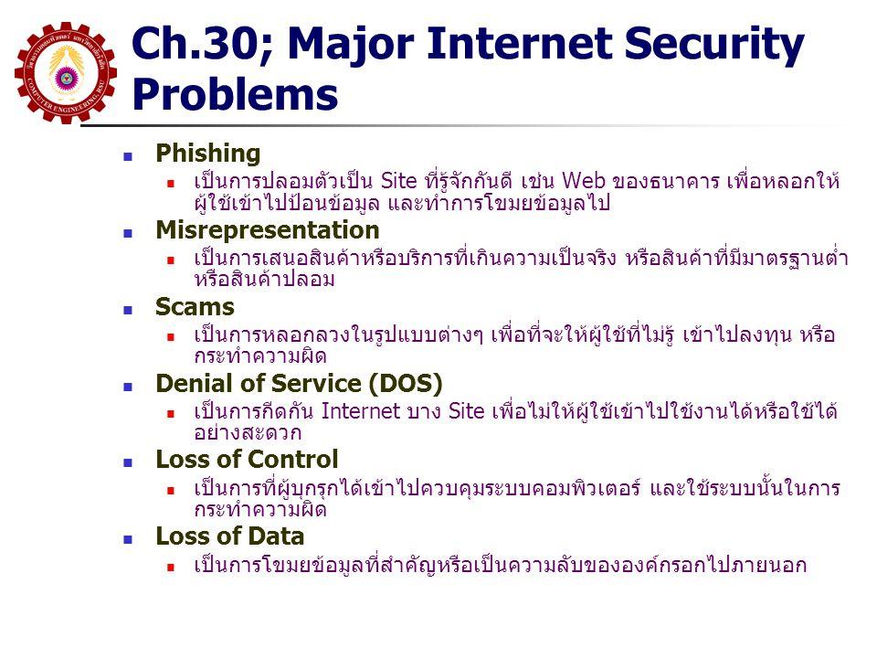 Ch.30; Major Internet Security Problems Phishing เป็นการปลอมตัวเป็น Site ที่รู้จักกันดี เช่น Web ของธนาคาร เพื่อหลอกให้ ผู้ใช้เข้าไปป้อนข้อมูล และทำกา