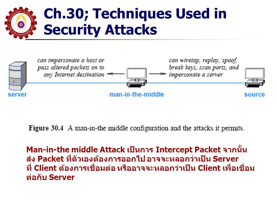 Man-in-the middle Attack เป็นการ Intercept Packet จากนั้น ส่ง Packet ที่ตัวเองต้องการออกไป อาจจะหลอกว่าเป็น Server ที่ Client ต้องการเชื่อมต่อ หรืออาจ