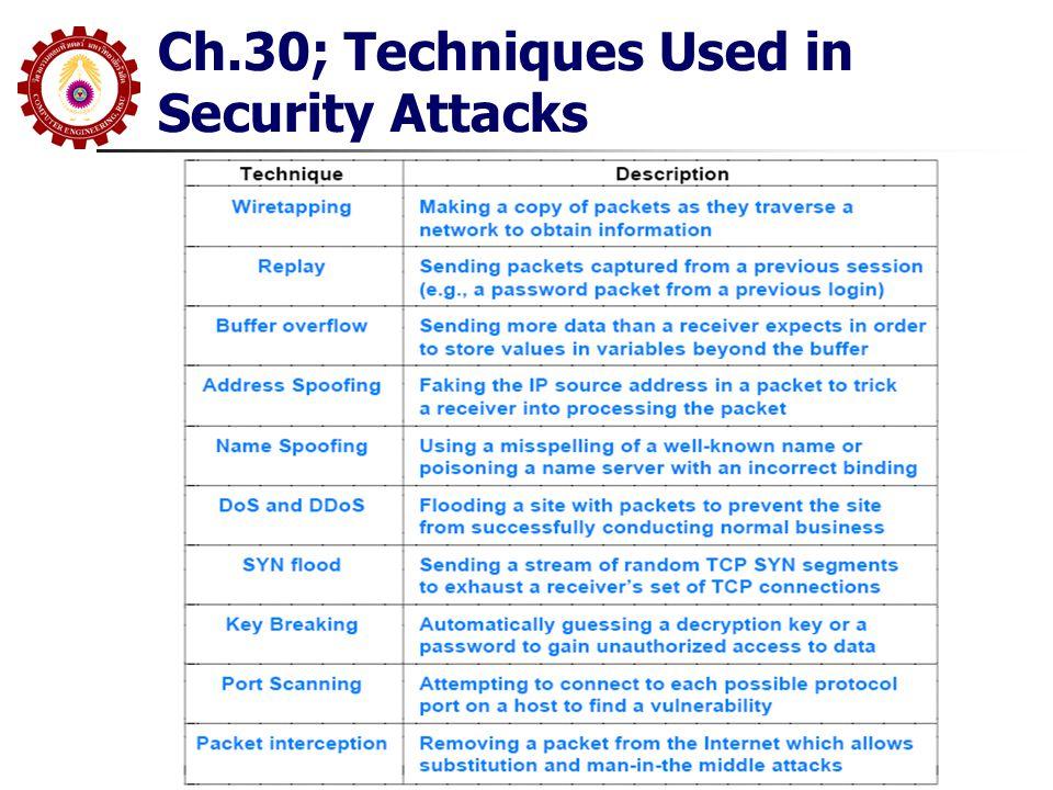 Security Policy การกำหนด Security Policy ปกติจะสลับซับซ้อน เพราะจะต้องเกี่ยวข้องกับพฤติกรมของมนุษย์ และอุปกรณ์ คอมพิวเตอร์และNetwork องค์กรจะต้องตัดสินใจว่าต้องการ Security ในระดับใด และส่วนใหน ของระบบเป็นส่วนที่สำคัญที่สุด และรองลงมา อาจจะต้องมีการทำ Risk Analysis เพื่อหาอัตราส่วนระหว่างความ สูญเสียและการลงทุน ปกติการกำหนด Policy จะพิจารณาจาก Data Integrity: การป้องกันการเปลี่ยนแปลงข้อมูล Data Availability: การป้องกันเพื่อให้ข้อมูลสามารถนำมาใช้งานได้ Data Confidentiality: การป้องกันความลับของข้อมูล Privacy: การปกป้องผู้ส่ง หรือเจ้าของข้อมูล