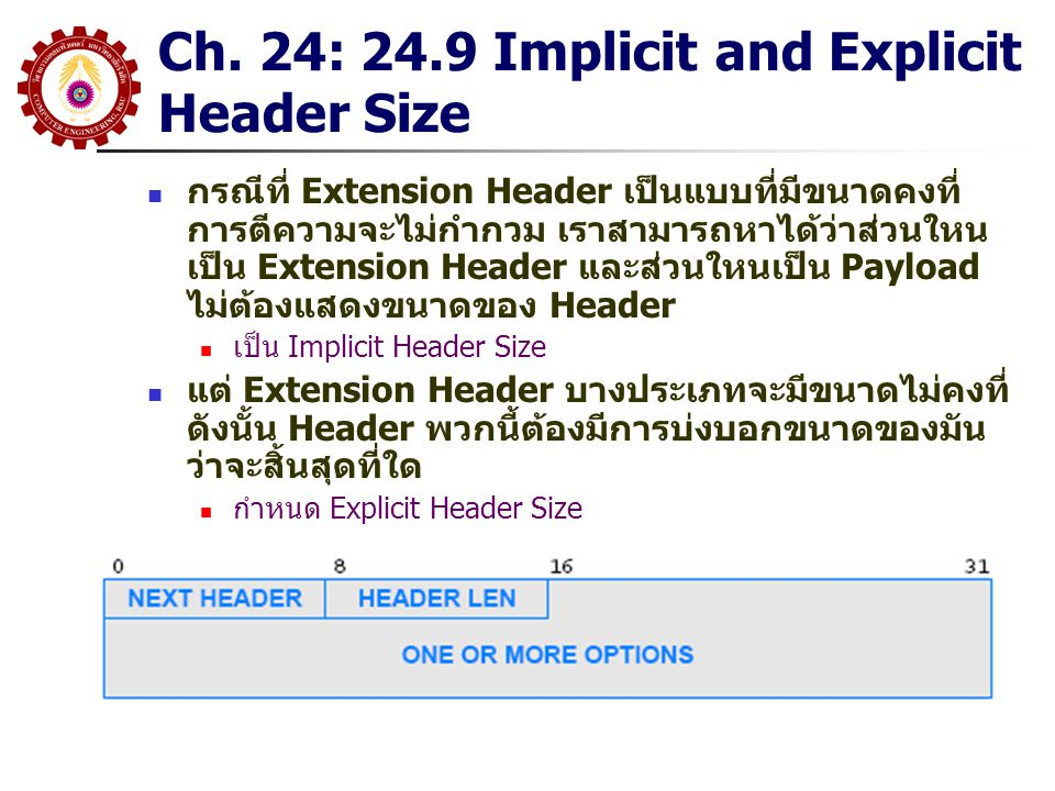 Ch. 24: 24.9 Implicit and Explicit Header Size กรณีที่ Extension Header เป็นแบบที่มีขนาดคงที่ การตีความจะไม่กำกวม เราสามารถหาได้ว่าส่วนใหน เป็น Extens