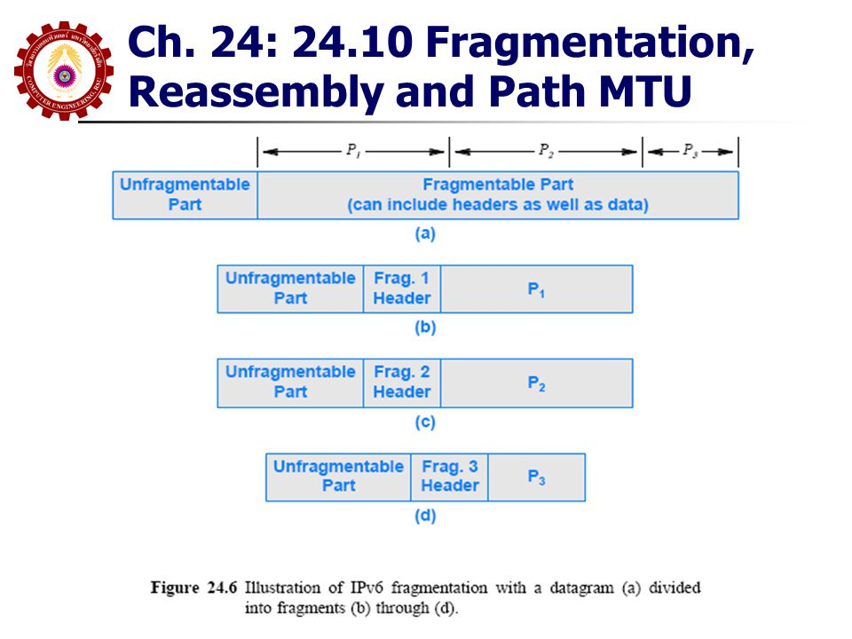 Ch. 24: 24.10 Fragmentation, Reassembly and Path MTU