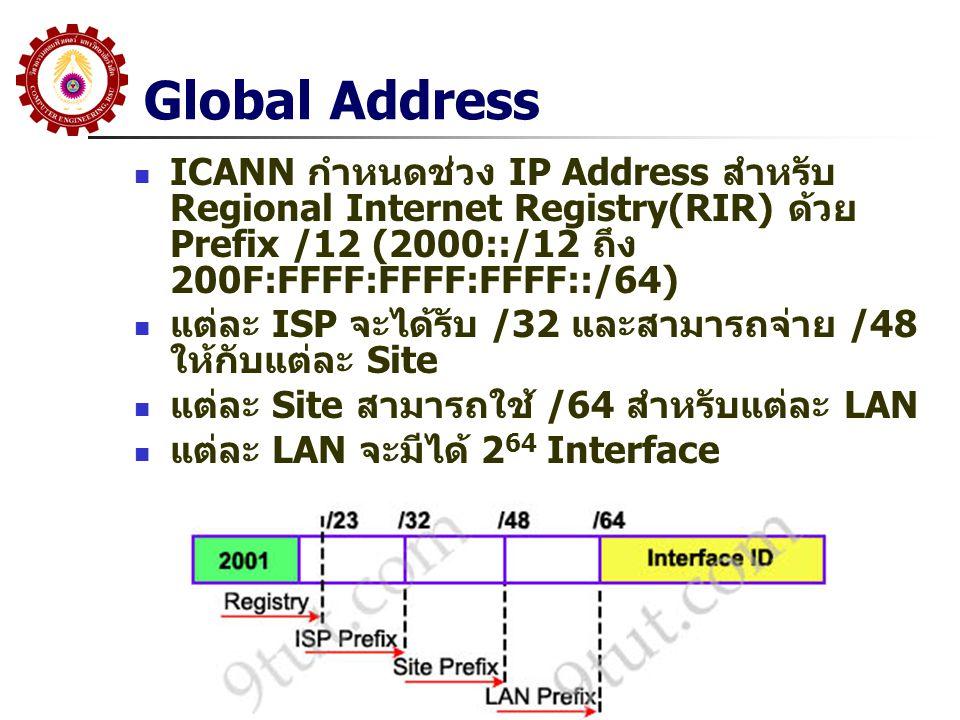 Global Address ICANN กำหนดช่วง IP Address สำหรับ Regional Internet Registry(RIR) ด้วย Prefix /12 (2000::/12 ถึง 200F:FFFF:FFFF:FFFF::/64) แต่ละ ISP จะ